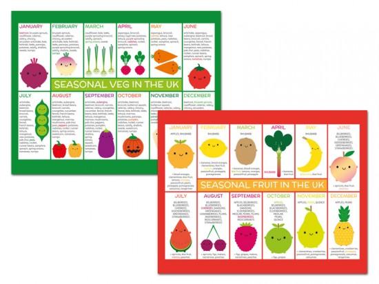 seasonal fruit and veg fridge magnets