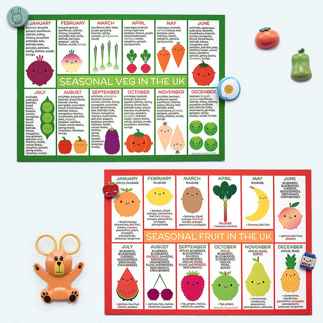 seasonal fruit and vegetables charts