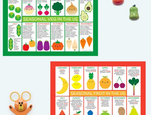 USA Seasonal Fruit & Veg Charts